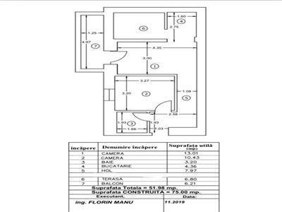 Apartament 2 camere sos chitilei str marmurei