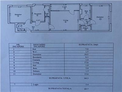 Vanzare apartament 3 camere, 2 bai, in ploiesti, zona nord