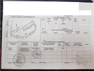 OFERTA INVESTITIE:VANZARE TEREN 4400 MP BRAGADIRU