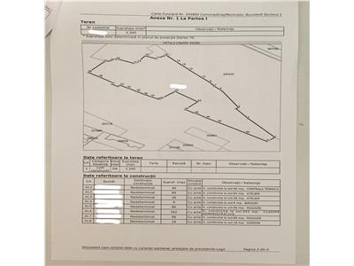 Teren 3340 mp cu puz zona l1a1 giulesti pod grant